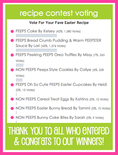 Easter Traditions Recipe Contest