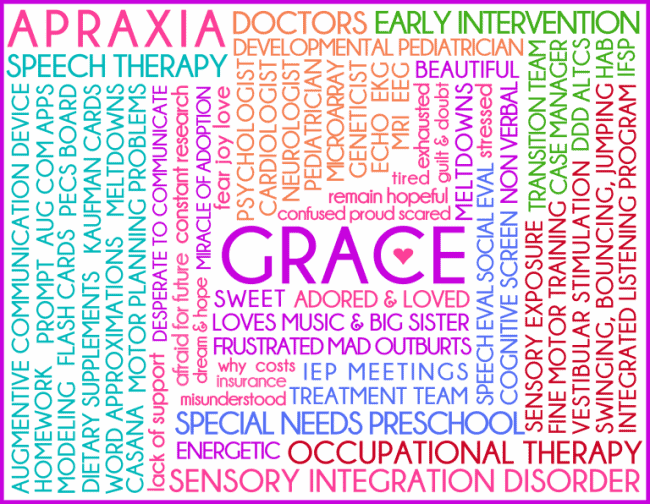 Care Map For Grace