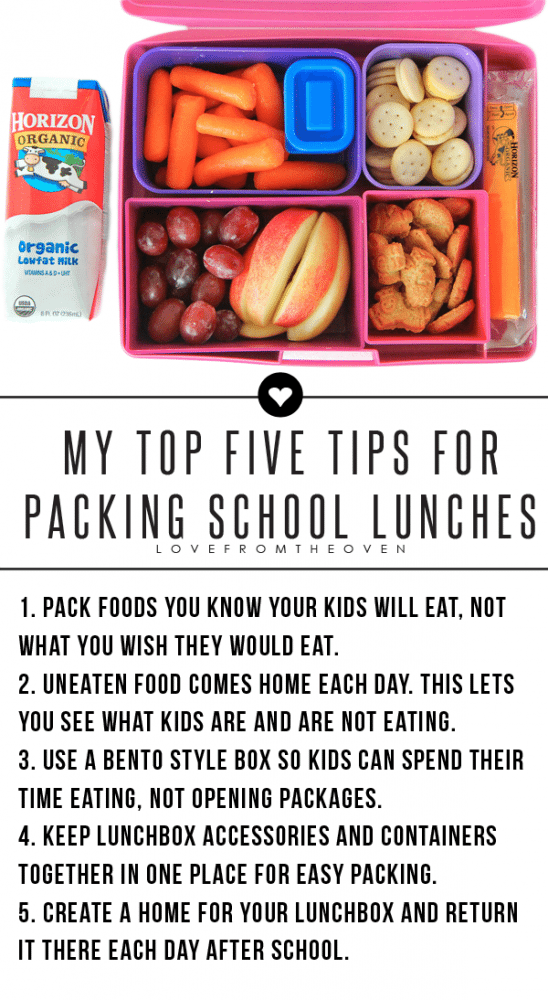 Tips for packing school lunches your kids will eat.